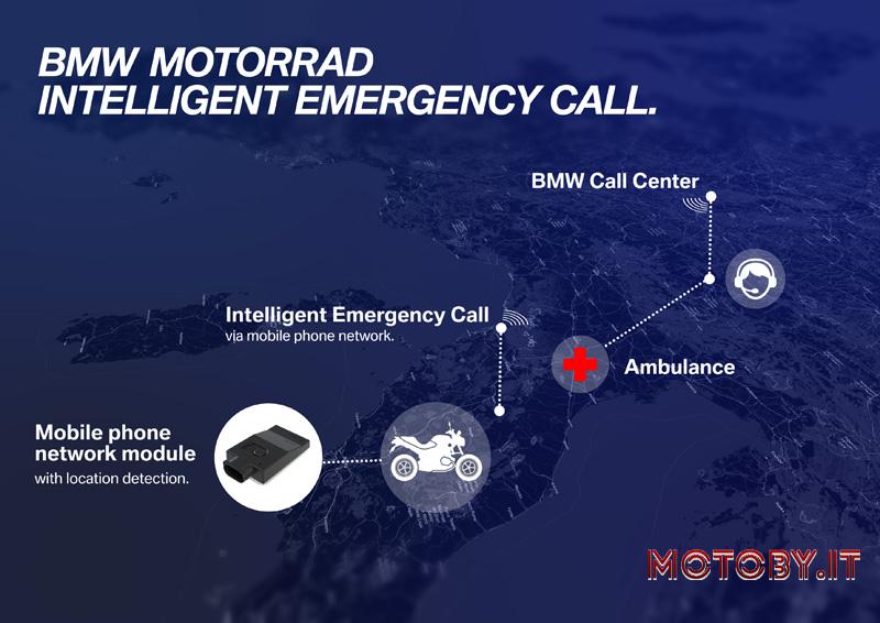 BMW emergency call