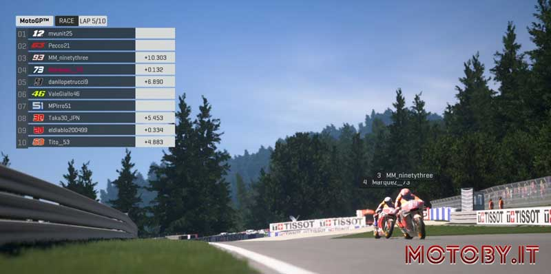 GP virtuale al Red Bull Ring