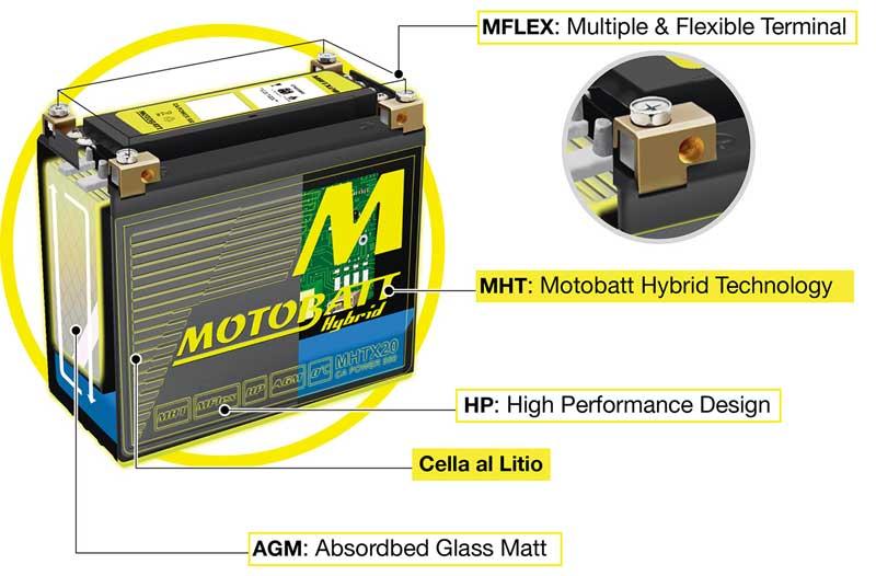 Batteria moto Motobatt Hybrid