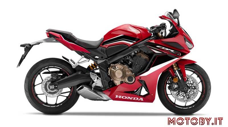 Honda CBR650R MY2021
