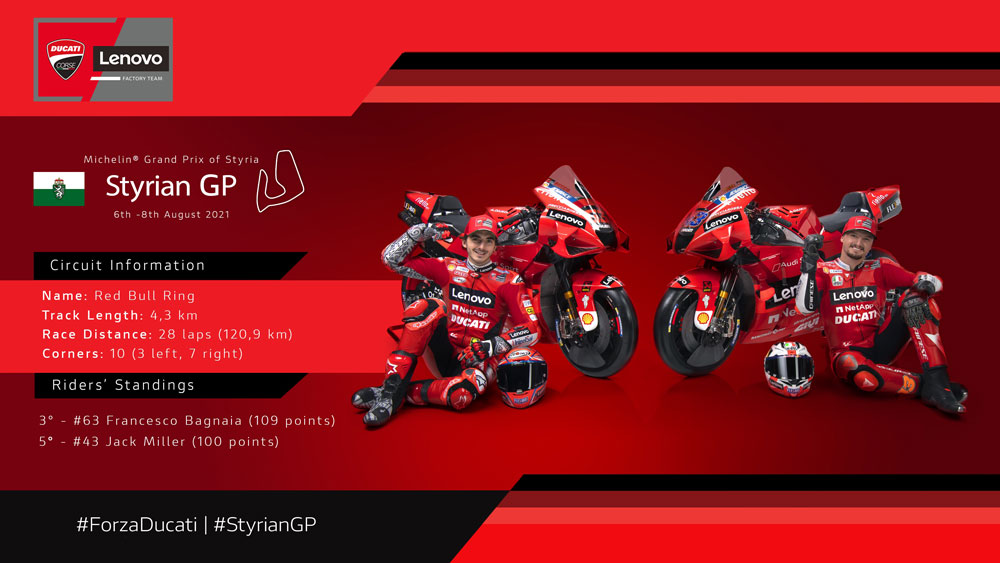 Ducati Moto GP di Stiria
